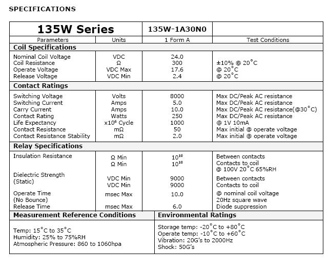 135W Series (WET) B
