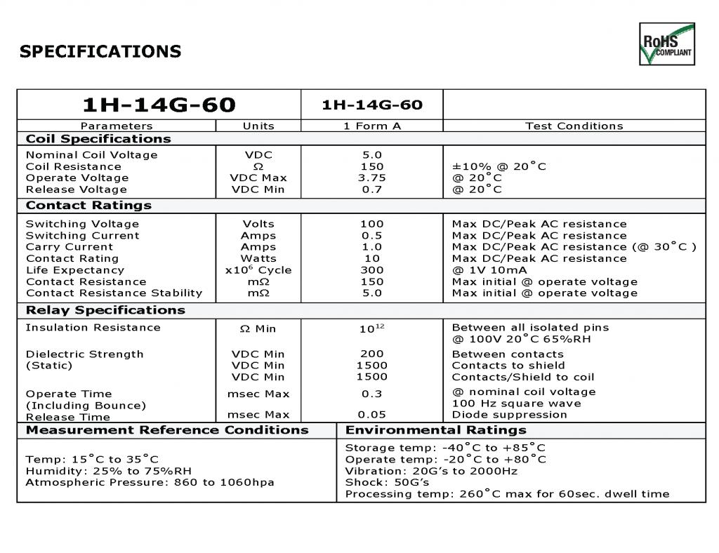 1H-14G-60 B
