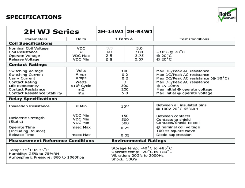 2H WJ Series B