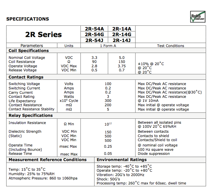 2R Series B