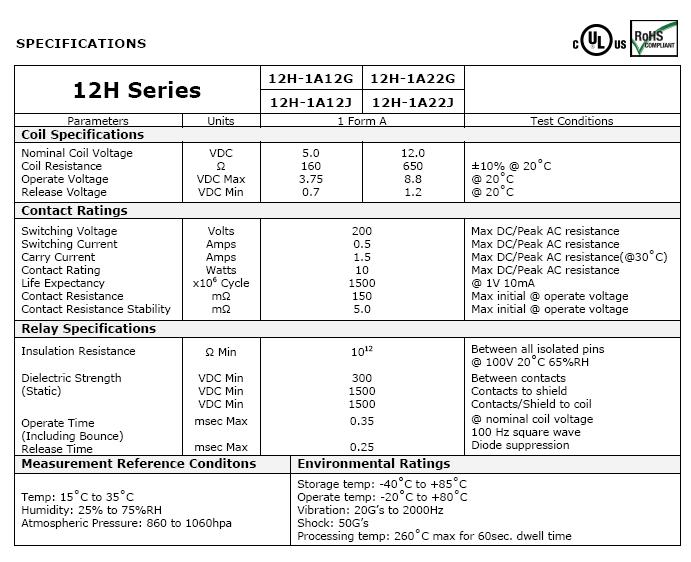 Standard 12H Series B