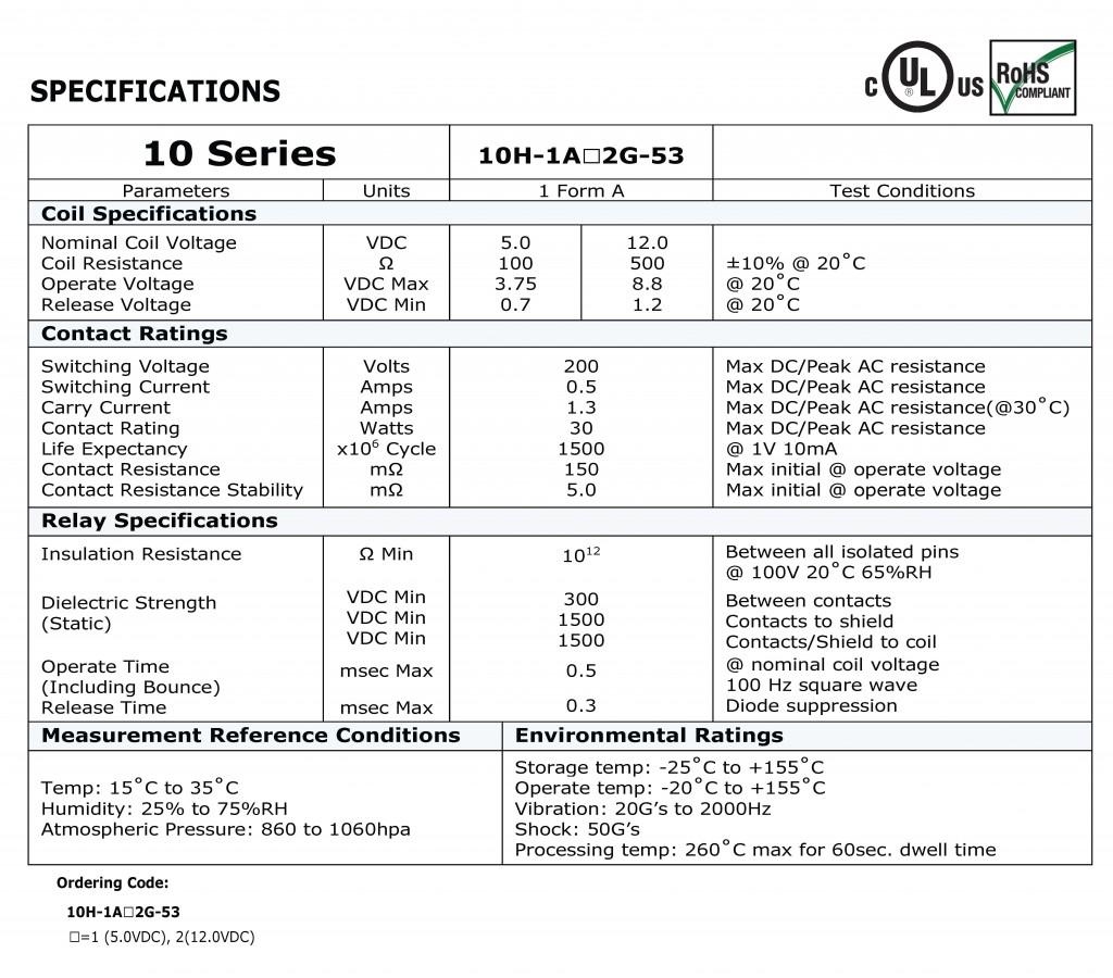 10-series-b