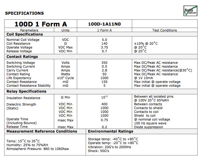 100d-1-form-a-bb