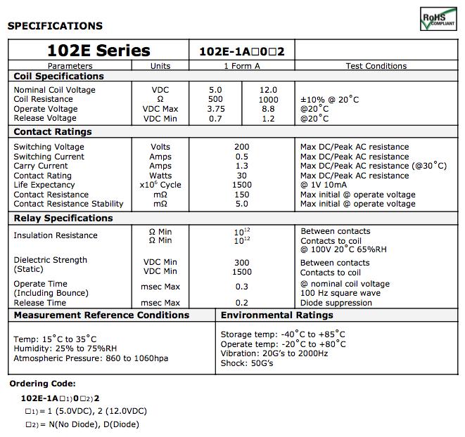 102e-standard-1-form-a-series-b