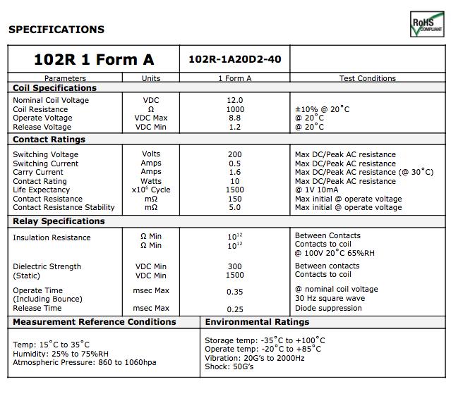 102r-1-form-a-b
