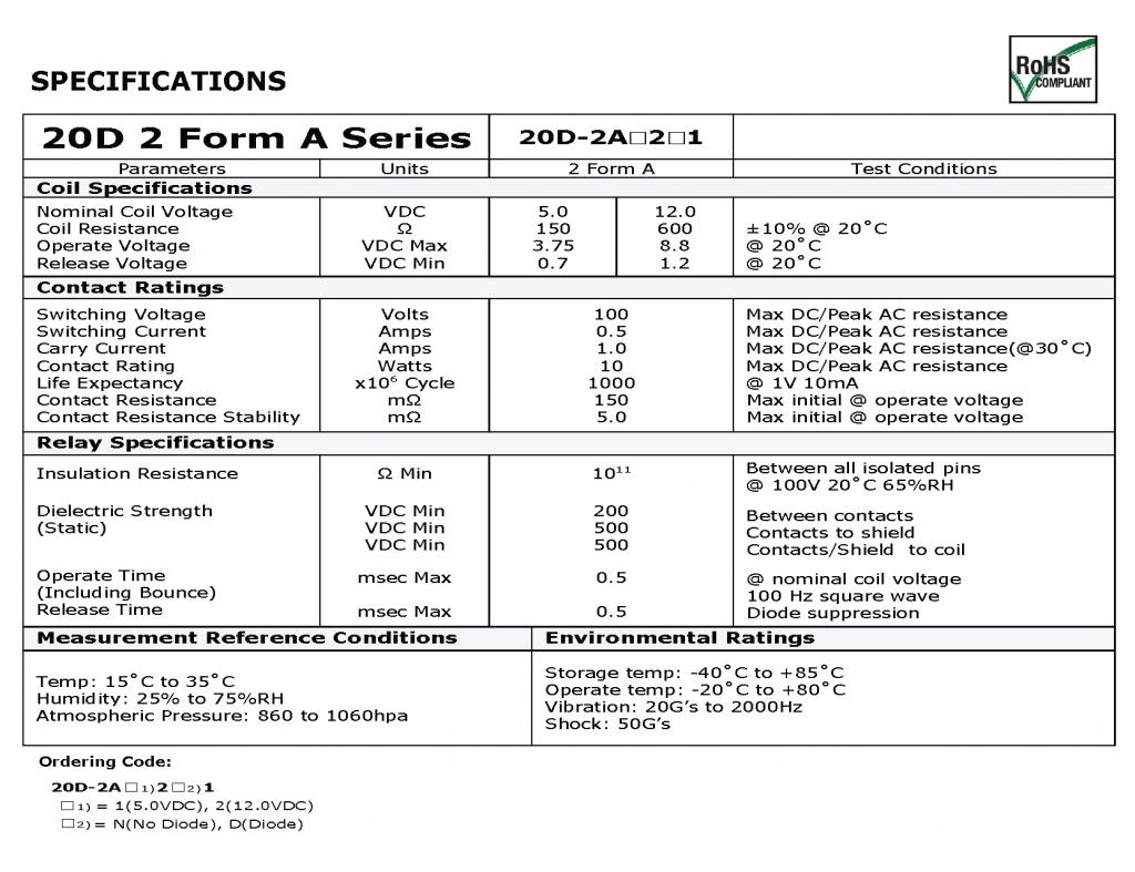 20d-2-form-a-series-b