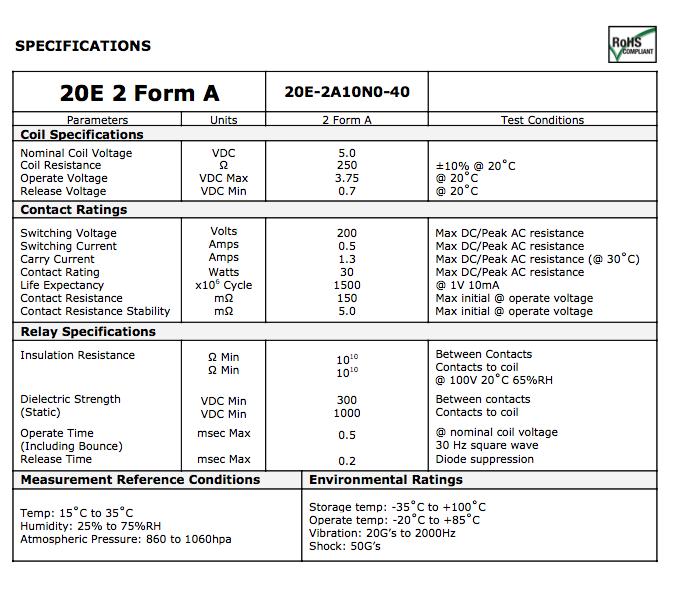20e-2-form-a-b
