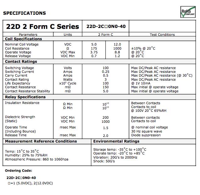 22D 2 Form C Series - SANYU Electric, Inc