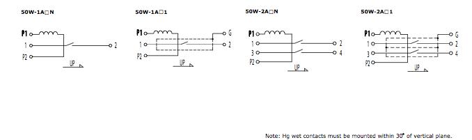 50w-form-a-series-b