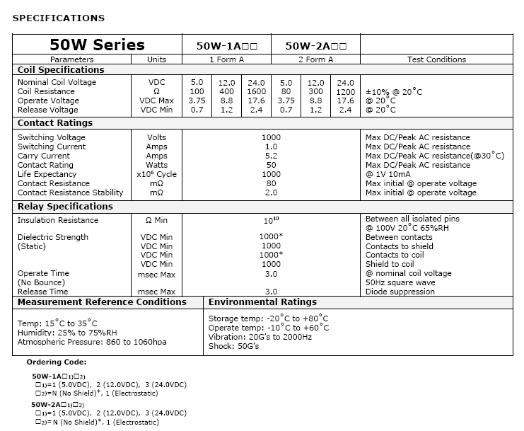 50w-form-a-series-c