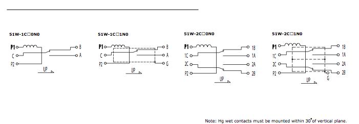51w-form-c-series-b