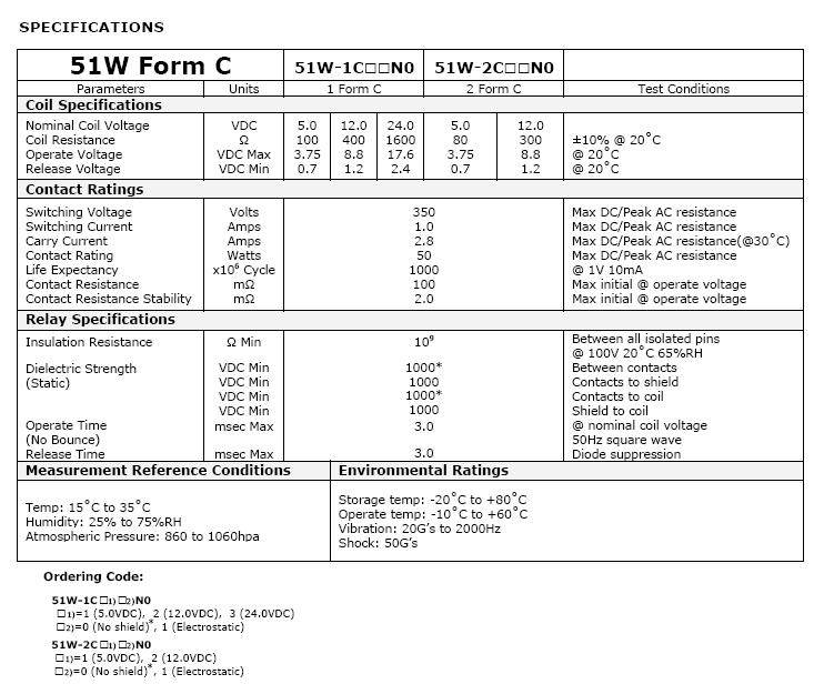 51w-form-c-series-c