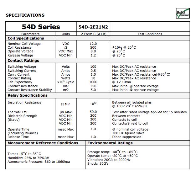 54d-2-form-c-series-b