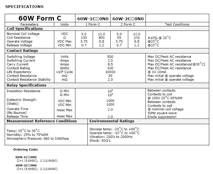 60w-form-c-series-b