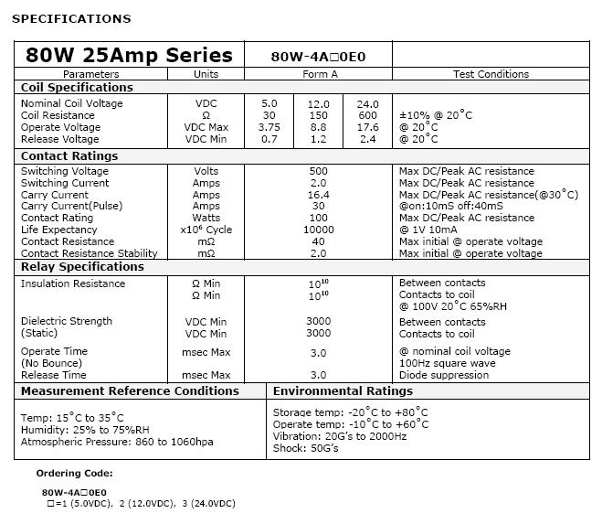 80w-25amp-series-b