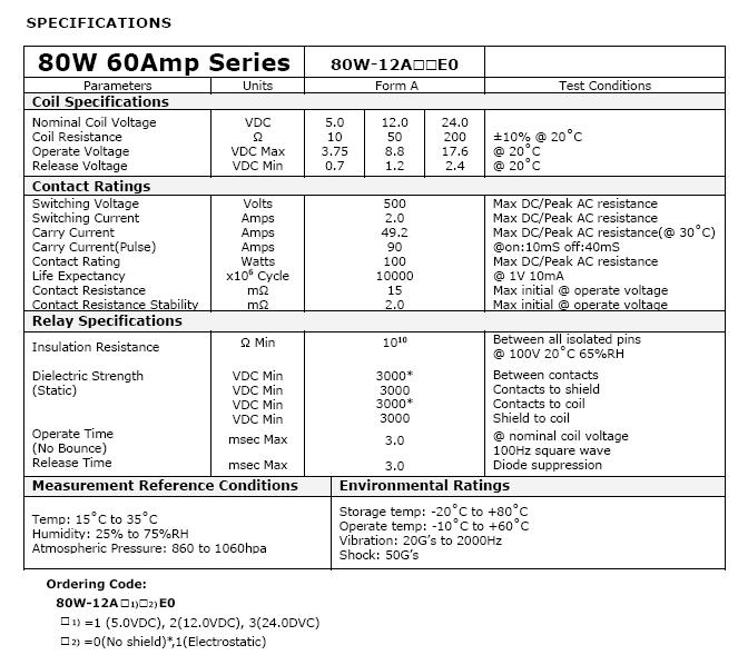 80w-60amp-series-b