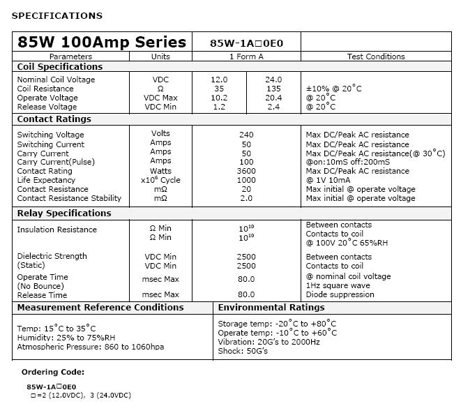 85w-100amp-series-b