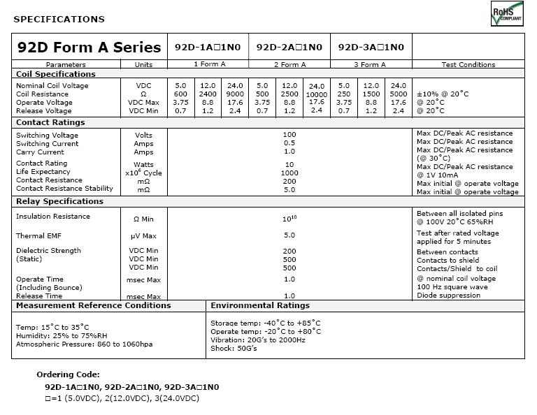 92d-1-form-c-series-b