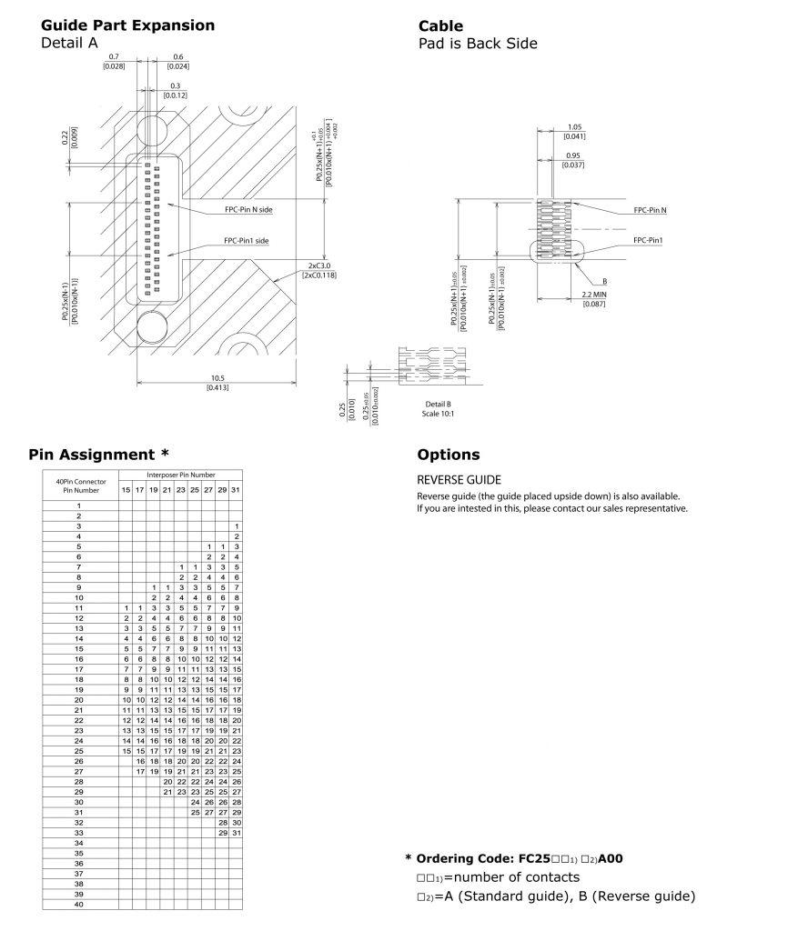 fc25xxxa00_guide-pin-888x1024