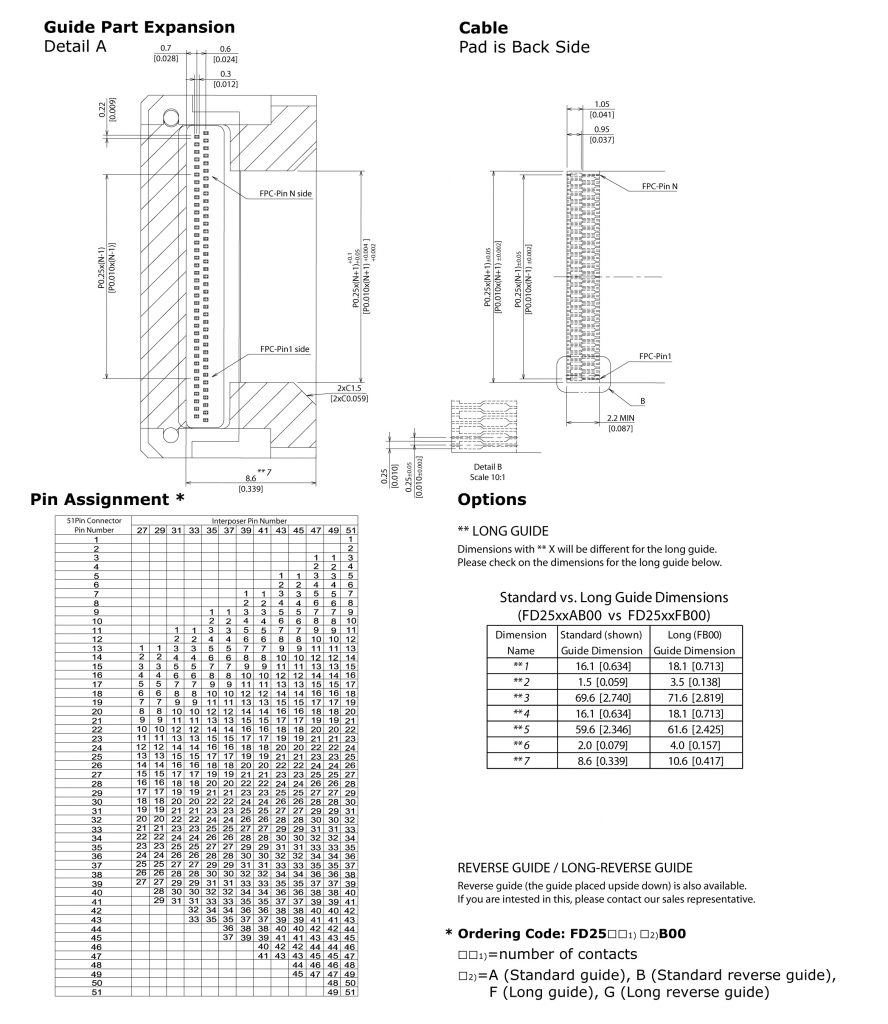 fd25xxxb00_guide-pin-888x1024