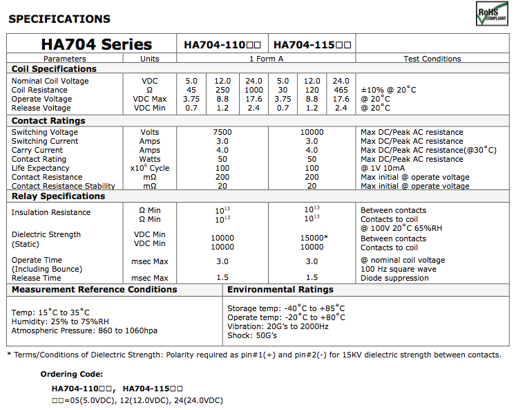 HA704 Series B