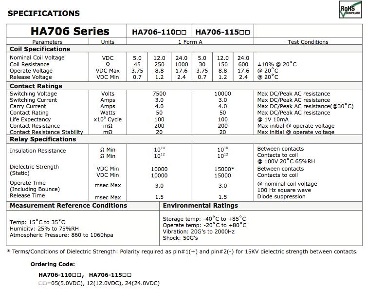 HA706 Series B