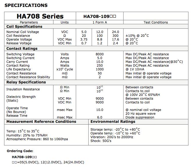 HA708 Series B