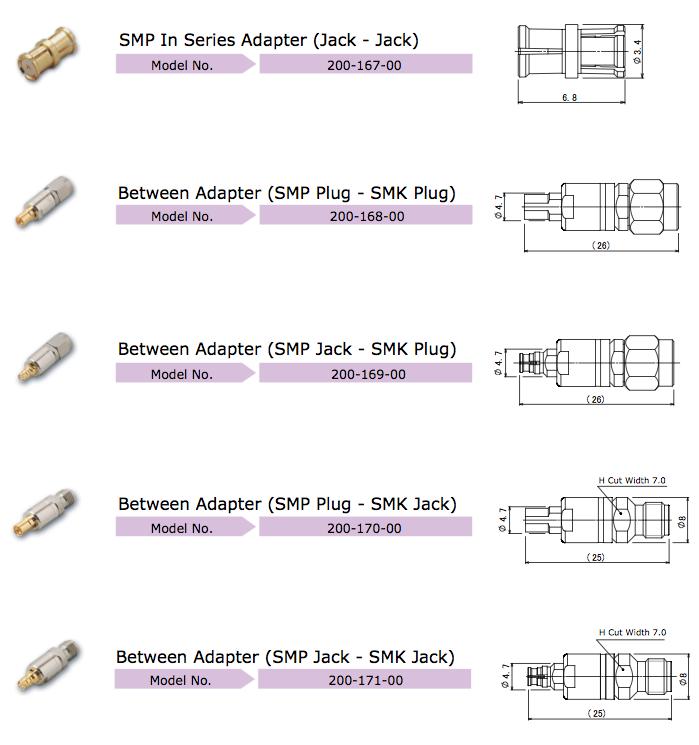 smp-adaptor-b