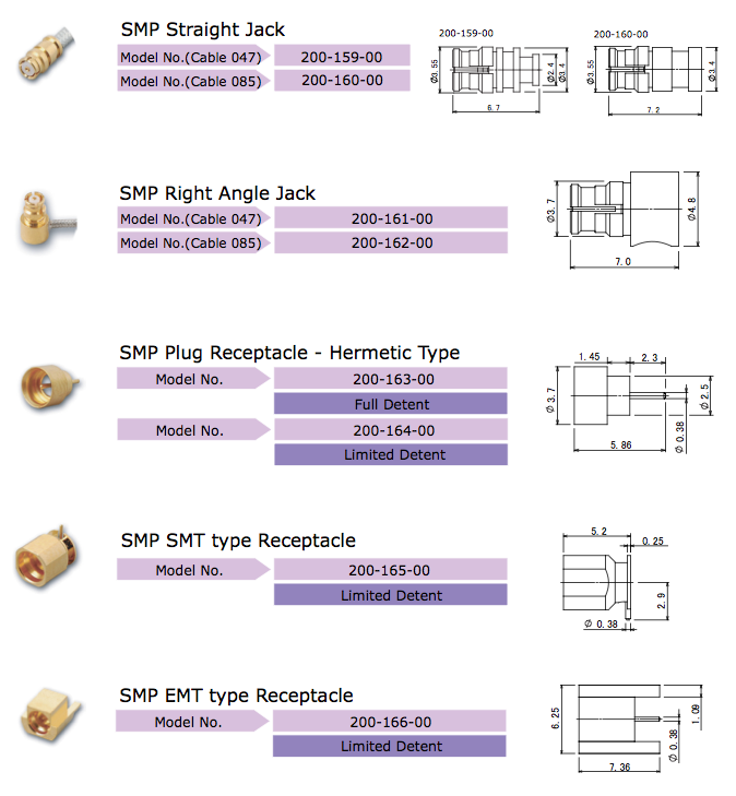 smp-connector-b
