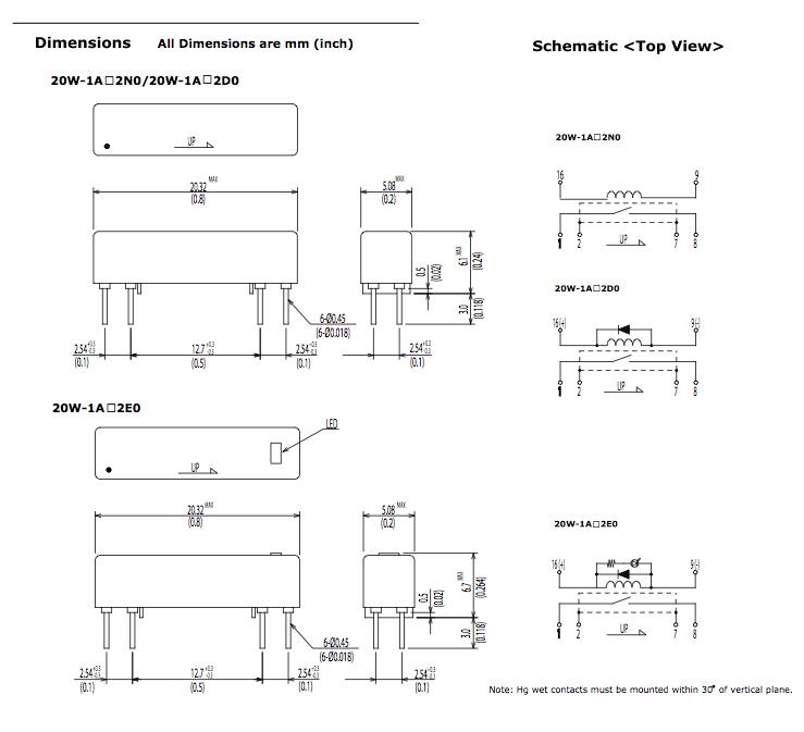 standard-20w-1-form-a-series-a