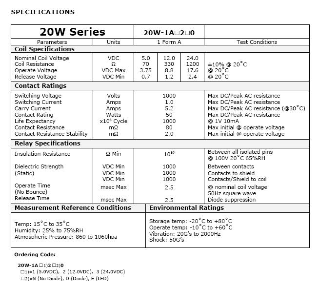 standard-20w-1-form-a-series-d